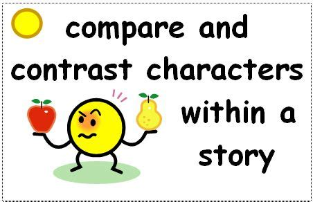How To Compare And Contrast Two Characters In An Essay by Literacy Monday S Minilesson Magic Comparing And Contrasting Characters