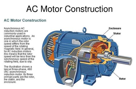 ac generator induction motor ac motor construction knowledge motors and construction