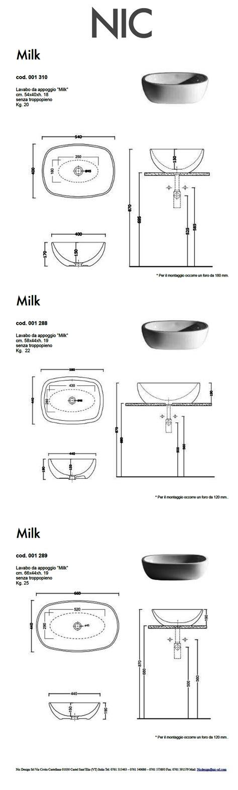 nic design milk sospeso scheda tecnica lavabo da appoggio nic design serie quot milk quot casaomnia