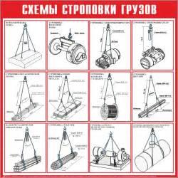 схема строповки плиты перекрытия dwg