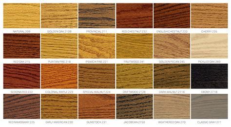 wood furniture colors chart hardwood floor stain color minwax wood stain colors www imgkid com the image kid