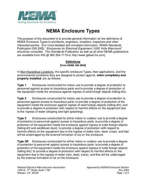 nema types nema enclosure types images
