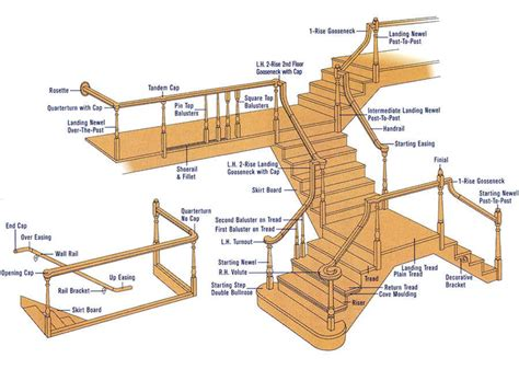 parts of a banister parts of a staircase railing design of your house its