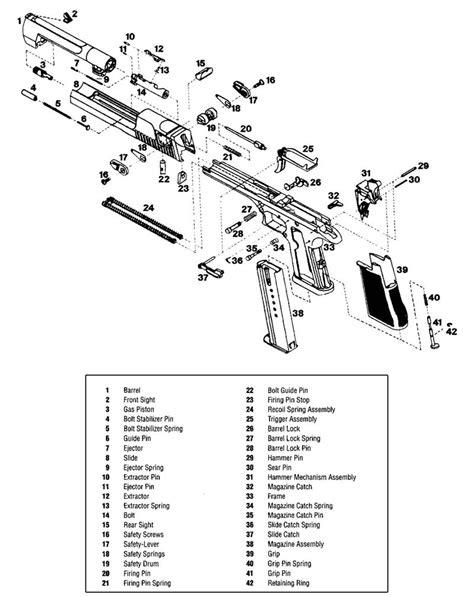 Schematics | Guns pistols, Land rover discovery, Guns and ammo