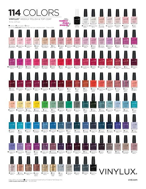 cnd vinylux color chart autos post