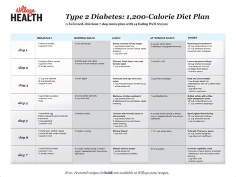 printable diet plan for diabetics health wellness nutrition fitness diet relationships