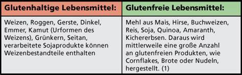 histamin tabelle vegan leben mit nahrungsmittelunvertr 228 glichkeit