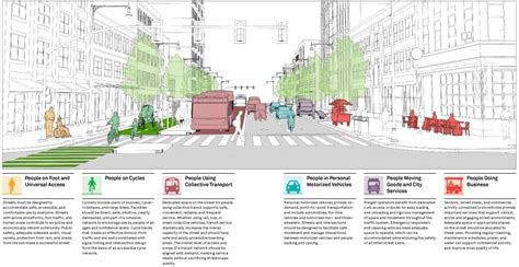 Street Users   Global Designing Cities Initiative