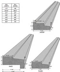 Window Sill Thickness Precast Window Sills Master Construction Products