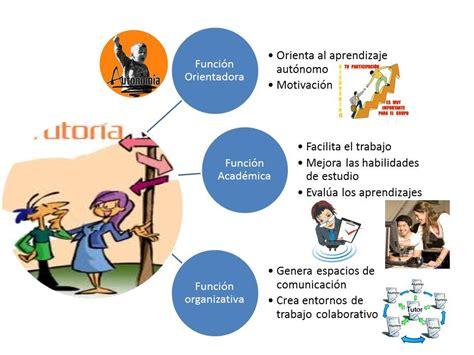 documentos de tutoria de secundaria documentos y recursos de apoyo tutorial instrumentos