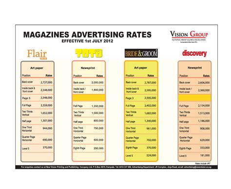 magazine advertising rate card template beautiful rate card template professional template