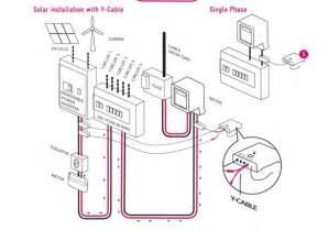 photovoltaic wiring diagram meter