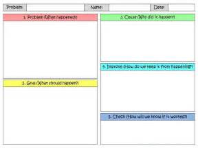problem solving template excel free lean problem solving a3 template for lean