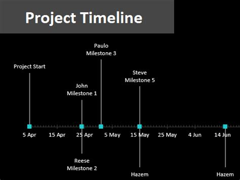 Project Timeline With Milestones Office Templates Milestone Template Word