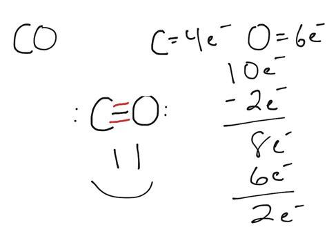 dot diagram of carbon carbon monoxide lewis structure www pixshark