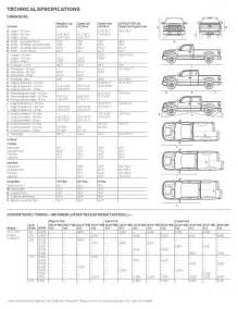 Ford F150 Dimensions 2011 Ford F150 Bed Dimensions Autos Classic Cars Reviews