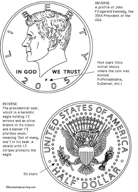 free coloring pages of 20 dollar bill