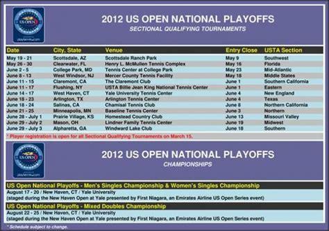 us open sectional qualifying results usga u s open local qualifying results