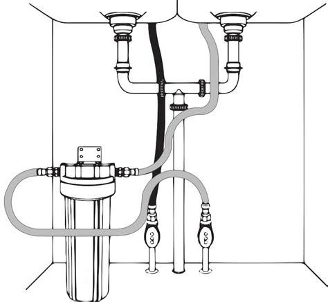 under sink water filter ratings under sink water filter crystal quest dual undersink water