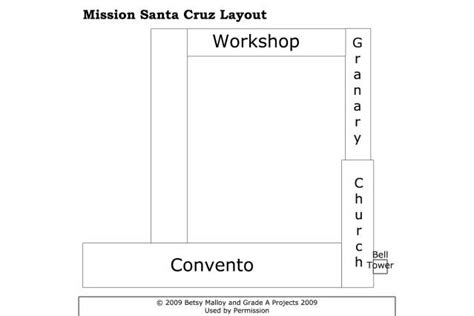Mission Santa Floor Plan by Mission Santa A Guide For Visitors And School