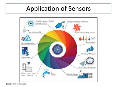 technologies for smart sensors and sensor fusion devices circuits and systems books sensor technology for smart nation and industry 4 0 by