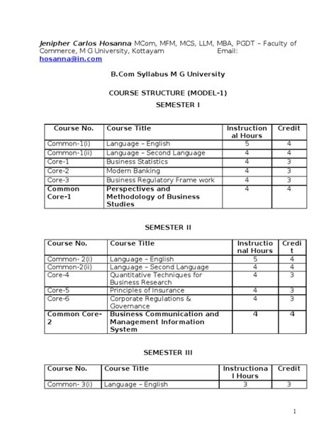 Mgu Mba Syllabus by B Syllabus M G Entrepreneurship Audit