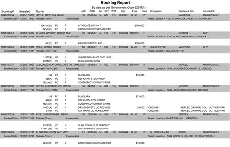 county booking reports mariposa county daily sheriff and booking report for
