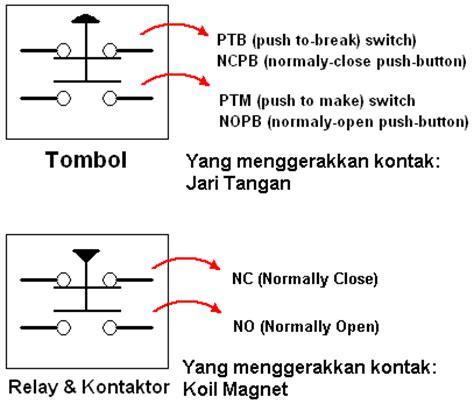 Push Button Hoist 2 Tombol prinsip kerja elektro mekanis magnetik dasar no nc