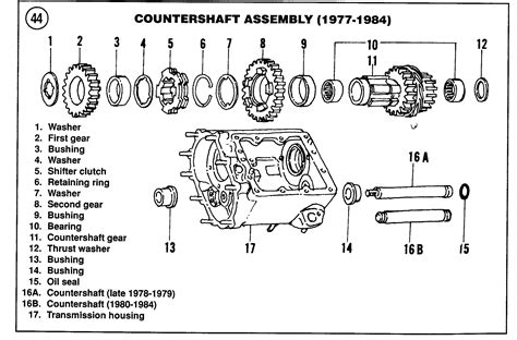harley transmission diagram harley sportster transmission change