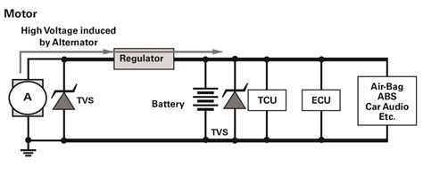 tvs diode circuit trouble with your car s load dump