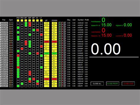 risk dashboard demo the dashboard risk reward panel demo
