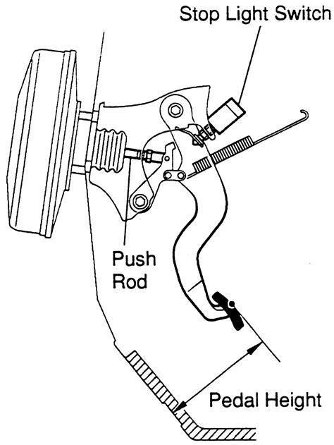 stop light switch autozone repair guides brake operating system brake light