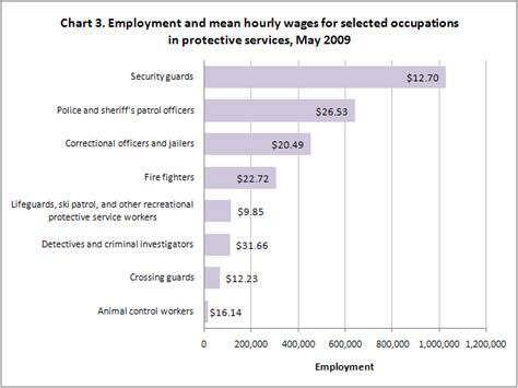 Correctional Officer Salary In Ca by 2011 10 21 1873949 Department Of Corrections Officer Html
