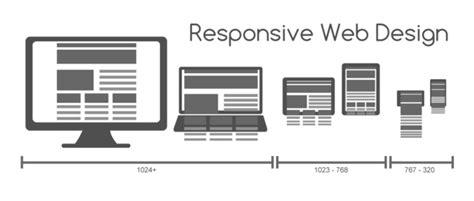 responsive web design wikipedia file responsive web design for desktop notebook tablet