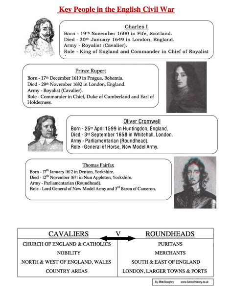 War Worksheets by Oliver Cromwell Worksheets Ks3 Ks4 Lesson Plans
