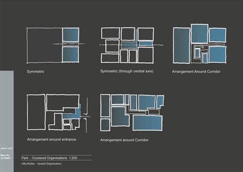Home Design Blogs Mhu Architecture Project 1 Final Submission Parti Amp Poche