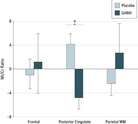 n acetylaspartate supplement brain effects of growth hormone releasing hormone