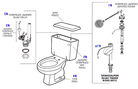 bathroom parts names toilet bowl assembly inside of part names components tank