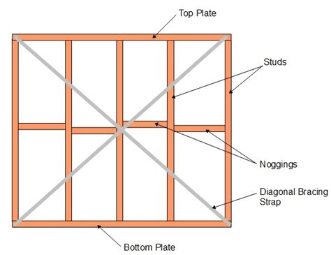house framing basics basic timber frame panel 171 a new house