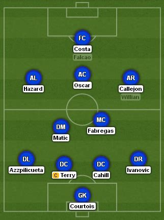 chelsea line up done deal chelsea agree 16m new signing how chelsea