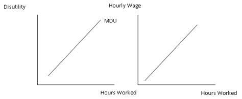 the ramblings of an economics the ramblings of an economics student factor markets