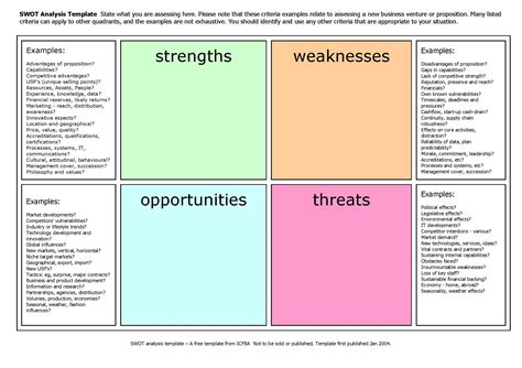 swott template swot analysis template products i
