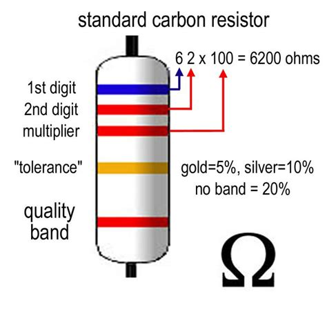 resistor color code bad how to read resistor color codes electronics colors color codes and to read