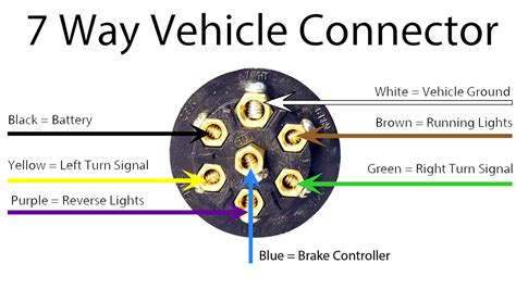 trailer electrical connectors diagram wiring diagram 2018