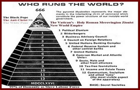 illuminati pyramid structure free to find who runs the nwo illuminati pyramid