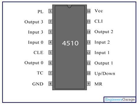 bcd counter ic  ic datasheet engineersgarage
