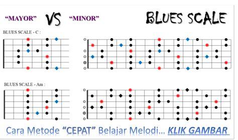 belajar kunci gitar not with me gesang music course