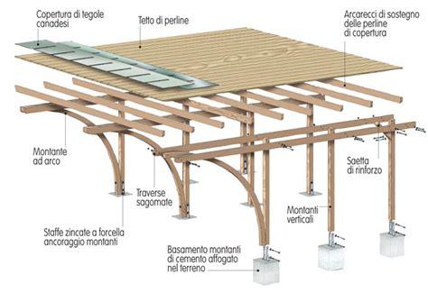 disegno tettoia in legno carport in legno progetto e installazione bricoportale