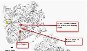 diagram of 3 0 v6 engine ford ranger 2002 auto parts diagrams