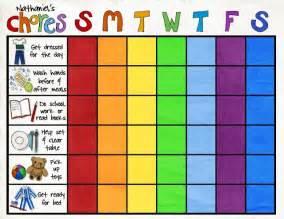 toddler behavior chart template 8 best images of toddler reward chart template printable